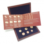eur15-cofbe-2003-cof-be-06223-coffret-be-portugal-2003-certificat-dauthenticite