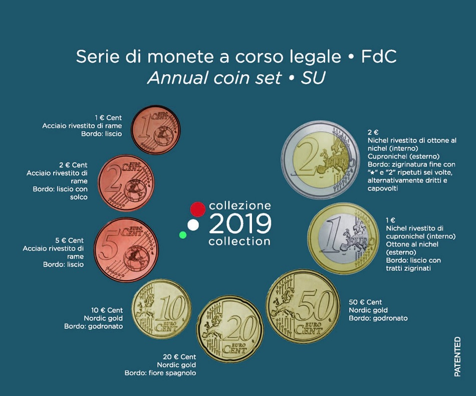 Brilliant Uncirculated coin set Italy 2019 Back (zoom)