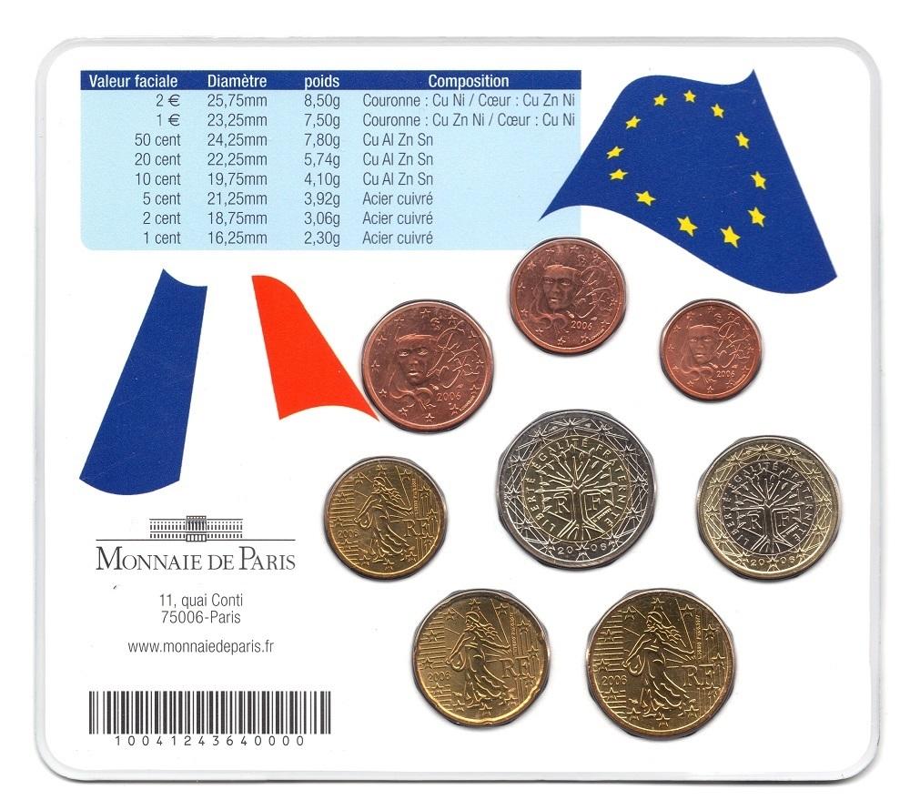 (EUR07.CofBUFDC.2006.M-S15.310) BU mini set France 2006 - Pierre Curie Back (zoom)