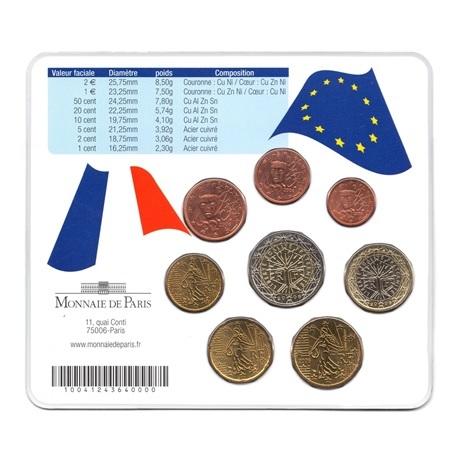 (EUR07.CofBU&FDC.2006.M-S15.310) Mini-set BU France 2006 - Pierre Curie Verso
