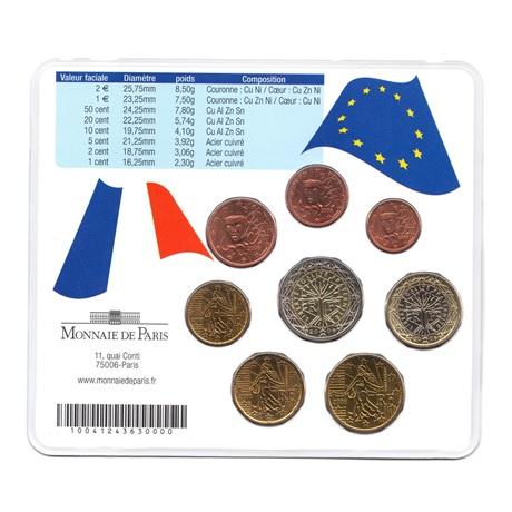(EUR07.CofBU&FDC.2006.M-S18.484) Mini-set BU France 2006 - Amitié franco-allemande (De Gaulle et Adenauer) Verso