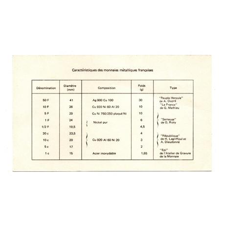 (FMO.CofBU.1975.Cof-FDC.000000001) Coffret FDC France 1975 (verso carte de présentation)