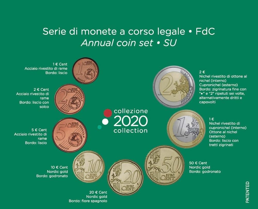 (EUR10.CofBU&FDC.2020.Cof-BU) Brilliant Uncirculated coin set Italy 2020 Back (zoom)