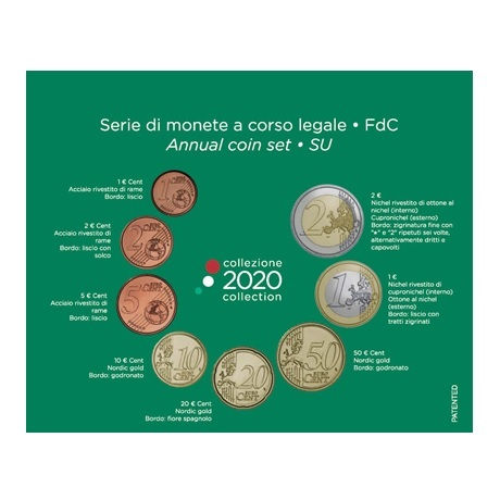(EUR10.CofBU&FDC.2020.Cof-BU) Coffret BU Italie 2020 Verso