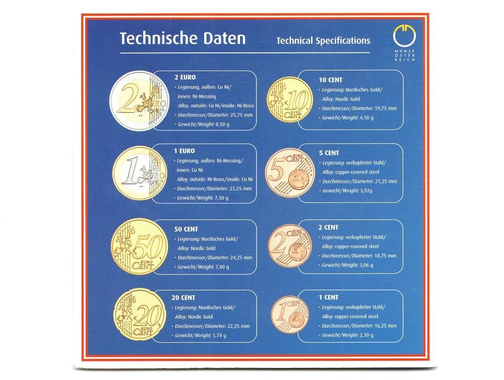 (EUR01.BU.set.2002) Brilliant Uncirculated coin set Austria 2002 Back (zoom)