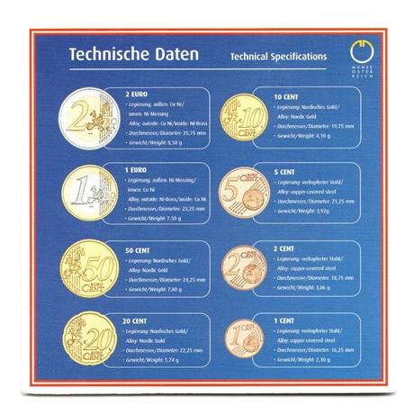 (EUR01.BU.set.2002) Coffret BU Autriche 2002 Verso